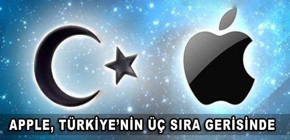 Apple, Türkiye'nin üç sıra gerisinde
