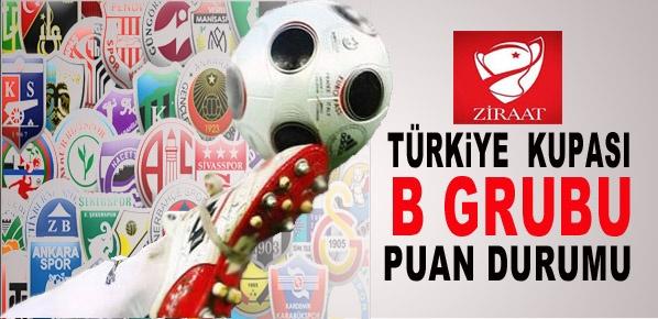 Ziraat Türkiye Kupası'nda B Grubu puan durumu